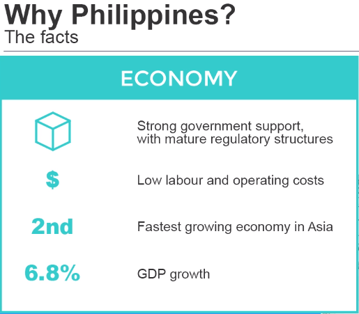 Philippines Solid Economy
