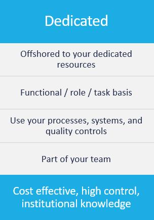 Outsourcing Model - Dedicated | optiBPO