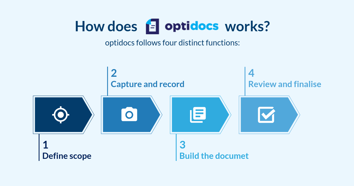 SOP Process - optidocs