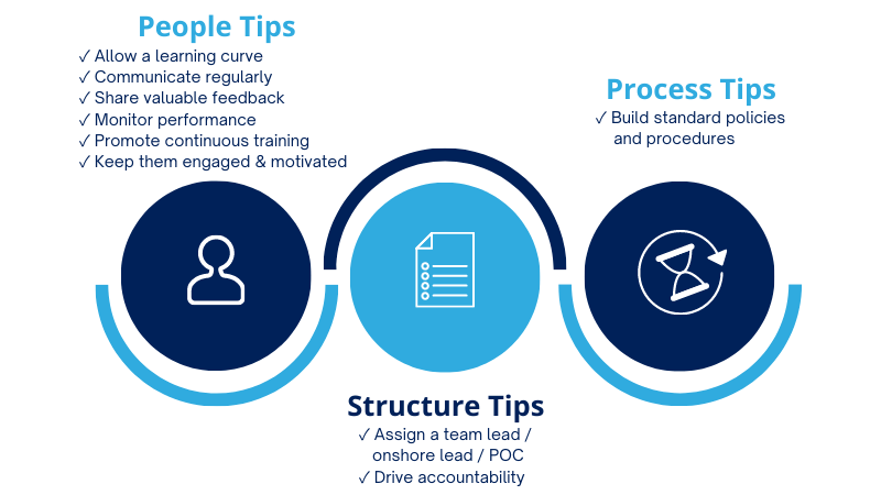 People, Structure, & People Tips