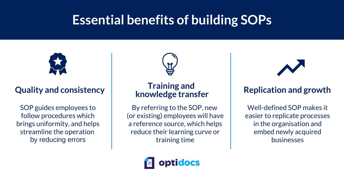 optidocs - Essential Benefits of Building SOP
